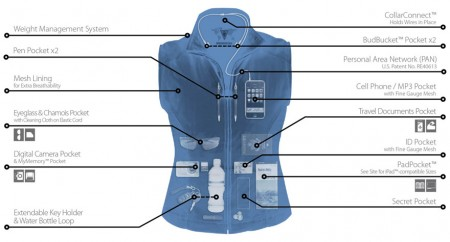 pocket map Scottevest